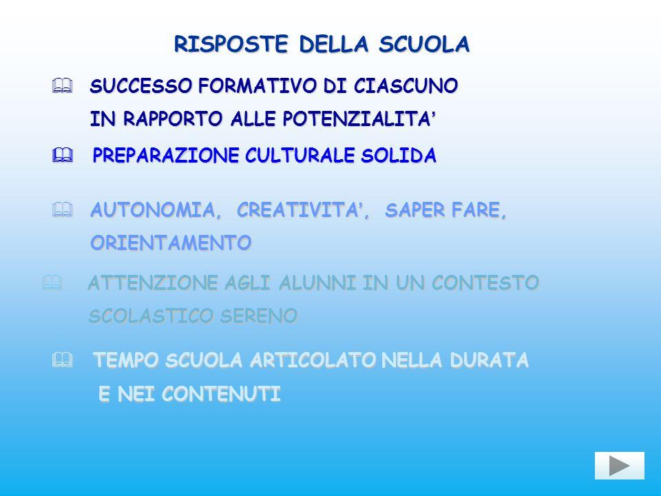 RISPOSTE DELLA SCUOLA  SUCCESSO FORMATIVO DI CIASCUNO IN RAPPORTO ALLE POTENZIALITA' IN RAPPORTO ALLE POTENZIALITA'  PREPARAZIONE CULTURALE SOLIDA 