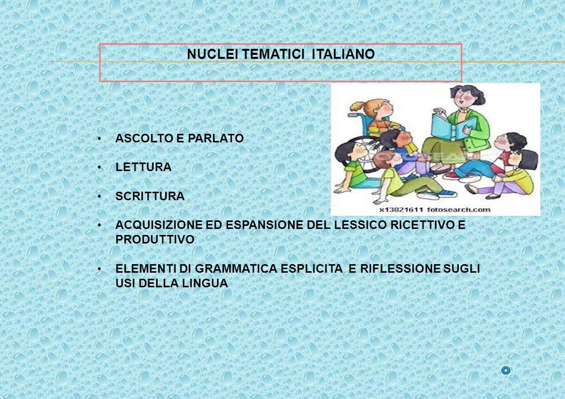 NUCLEI TEMATICI ITALIANO ASCOLTO E PARLATO LETTURA SCRITTURA ACQUISIZIONE ED ESPANSIONE DEL LESSICO RICETTIVO E PRODUTTIVO ELEMENTI DI GRAMMATICA ESPLICITA E RIFLESSIONE SUGLI USI DELLA LINGUA