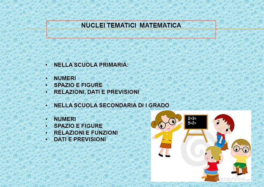 NUCLEI TEMATICI MATEMATICA NELLA SCUOLA PRIMARIA: NUMERI SPAZIO E FIGURE RELAZIONI, DATI E PREVISIONI NELLA SCUOLA SECONDARIA DI I GRADO NUMERI SPAZIO E FIGURE RELAZIONI E FUNZIONI DATI E PREVISIONI