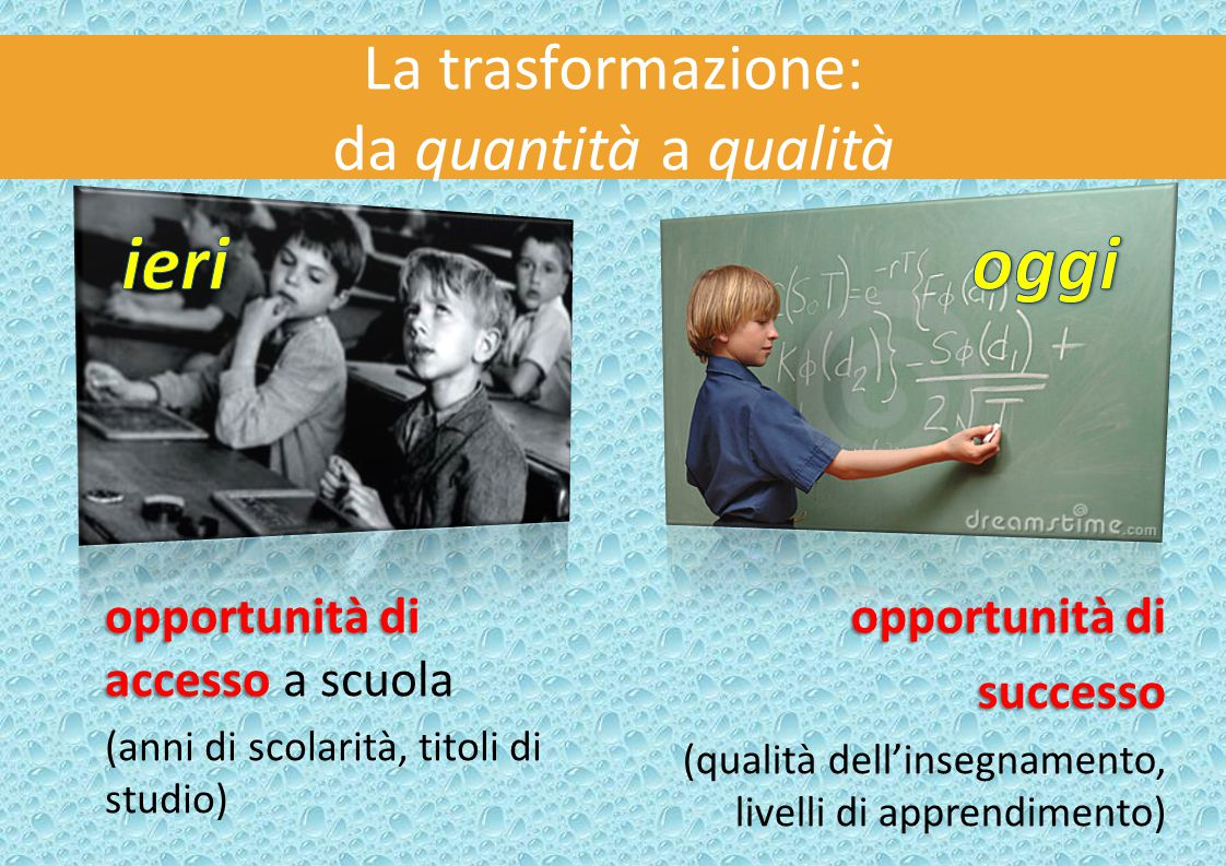 La trasformazione: da quantità a qualità opportunitàdi accesso opportunità di accesso a scuola (anni di scolarità, titoli di studio) opportunità di successo (qualità dell'insegnamento, livelli di apprendimento)