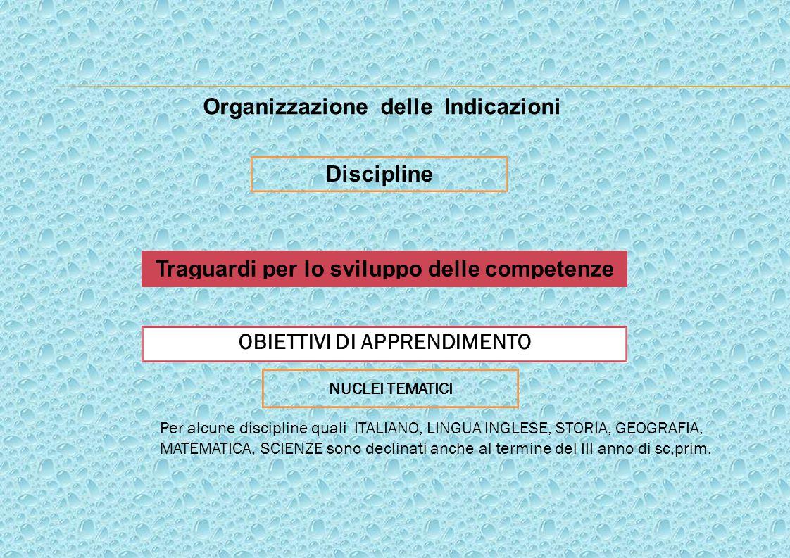 Traguardi per lo sviluppo delle competenze Obiettivi di apprendimento OrganizzazionedelleIndicazioni Discipline OBIETTIVI DI APPRENDIMENTO Per alcune discipline quali ITALIANO, LINGUA INGLESE, STORIA, GEOGRAFIA, MATEMATICA, SCIENZE sono declinati anche al termine del III anno di sc,prim.
