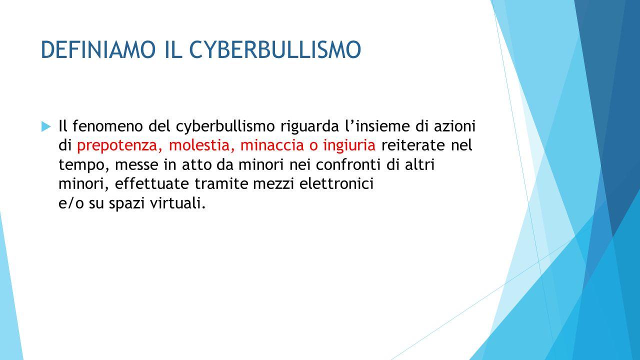 DEFINIAMO IL CYBERBULLISMO  Il fenomeno del cyberbullismo riguarda l'insieme di azioni di prepotenza, molestia, minaccia o ingiuria reiterate nel tem
