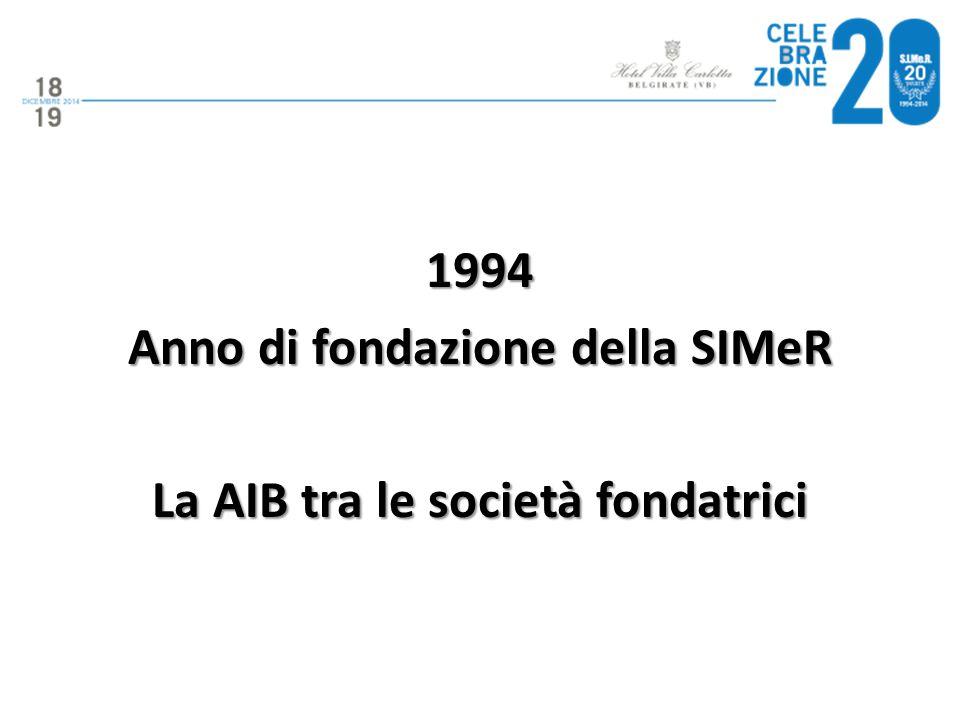 1994 Anno di fondazione della SIMeR La AIB tra le società fondatrici