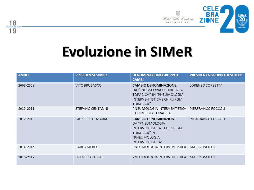"""Evoluzione in SIMeR ANNOPRESIDENZA SIMERDENOMINAZIONE GRUPPO E CAMBI PRESIDENZA GRUPPO DI STUDIO 2008-2009VITO BRUSASCOCAMBIO DENOMINAZIONE: DA """"ENDOS"""