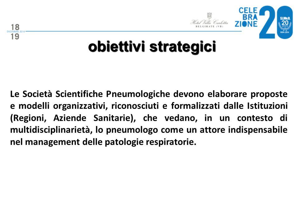 Le Società Scientifiche Pneumologiche devono elaborare proposte e modelli organizzativi, riconosciuti e formalizzati dalle Istituzioni (Regioni, Azien