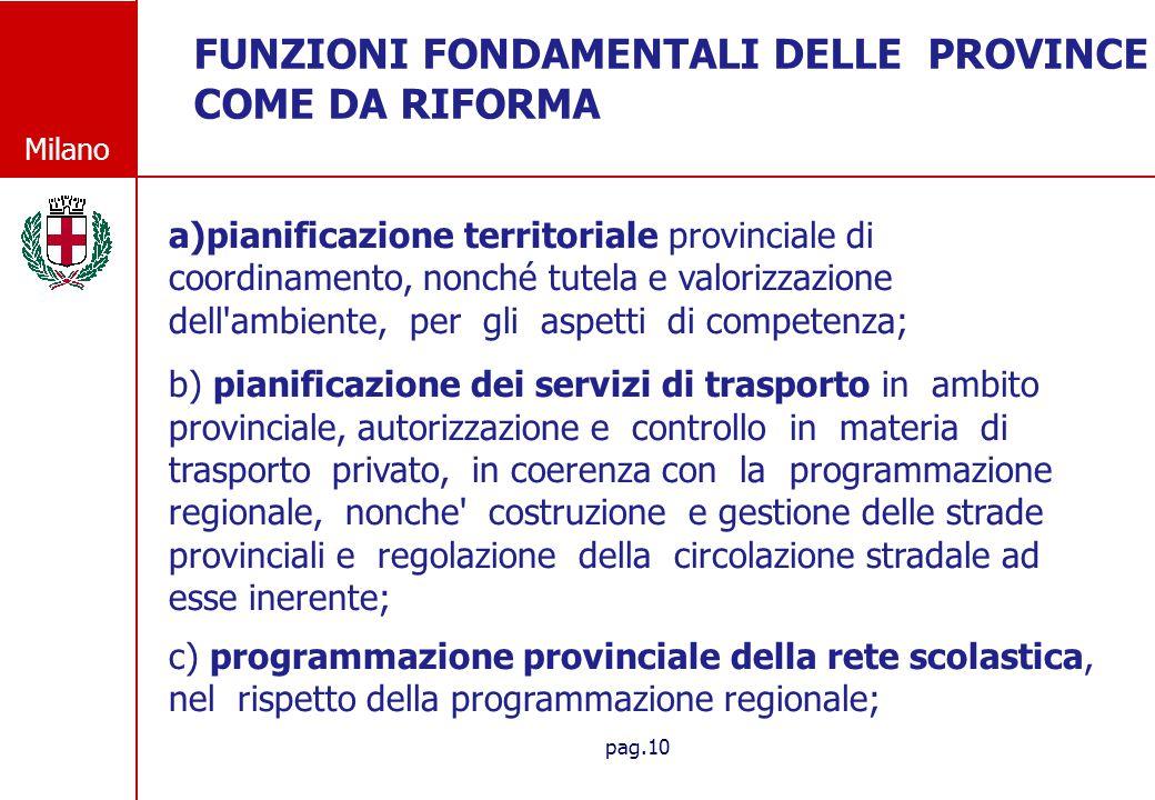 Milano pag.10 FUNZIONI FONDAMENTALI PROPRIE DELLA CITT À METROPOLITANA FUNZIONI FONDAMENTALI DELLE PROVINCE COME DA RIFORMA a)pianificazione territori