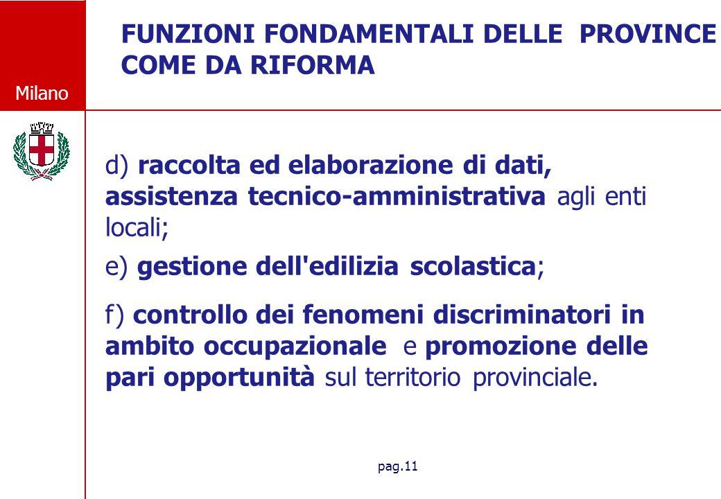 Milano pag.11 FUNZIONI FONDAMENTALI PROPRIE DELLA CITT À METROPOLITANA FUNZIONI FONDAMENTALI DELLE PROVINCE COME DA RIFORMA d) raccolta ed elaborazion