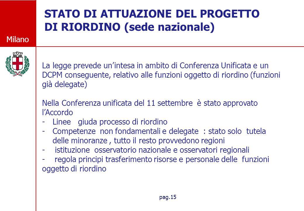 Milano pag.15 STATO DI ATTUAZIONE DEL PROGETTO DI RIORDINO (sede nazionale) La legge prevede un'intesa in ambito di Conferenza Unificata e un DCPM con
