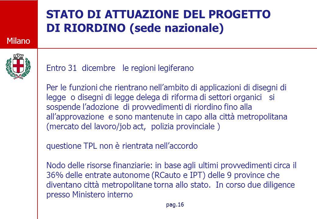 Milano pag.16 STATO DI ATTUAZIONE DEL PROGETTO DI RIORDINO (sede nazionale) Entro 31 dicembre le regioni legiferano Per le funzioni che rientrano nell