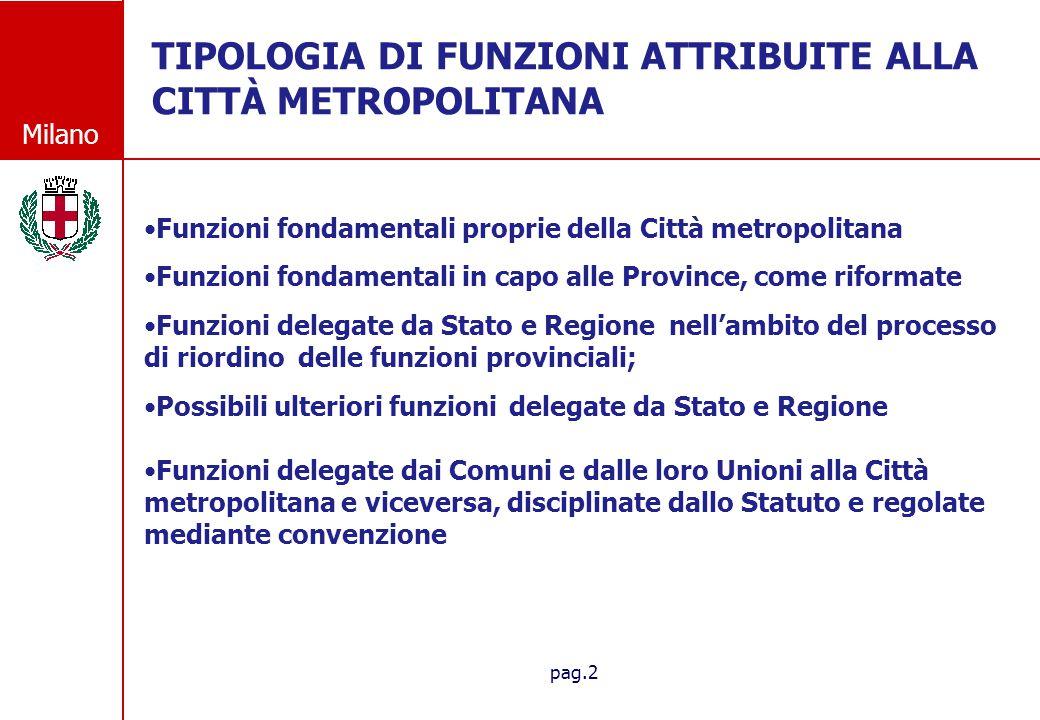 Milano pag.2 Funzioni fondamentali proprie della Città metropolitana Funzioni fondamentali in capo alle Province, come riformate Funzioni delegate da
