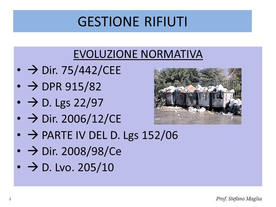 Prof.Stefano Maglia 2 GESTIONE RIFIUTI EVOLUZIONE NORMATIVA  Dir.
