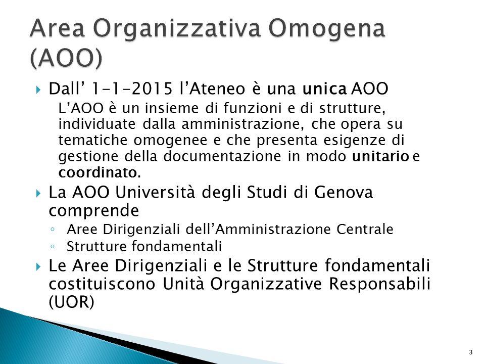  Dall' 1-1-2015 l'Ateneo è una unica AOO L'AOO è un insieme di funzioni e di strutture, individuate dalla amministrazione, che opera su tematiche omogenee e che presenta esigenze di gestione della documentazione in modo unitario e coordinato.