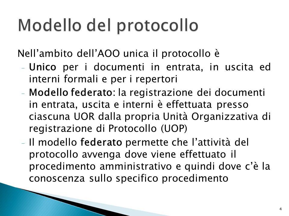 Nell'ambito dell'AOO unica il protocollo è - Unico per i documenti in entrata, in uscita ed interni formali e per i repertori - Modello federato: la registrazione dei documenti in entrata, uscita e interni è effettuata presso ciascuna UOR dalla propria Unità Organizzativa di registrazione di Protocollo (UOP) - Il modello federato permette che l'attività del protocollo avvenga dove viene effettuato il procedimento amministrativo e quindi dove c'è la conoscenza sullo specifico procedimento 4