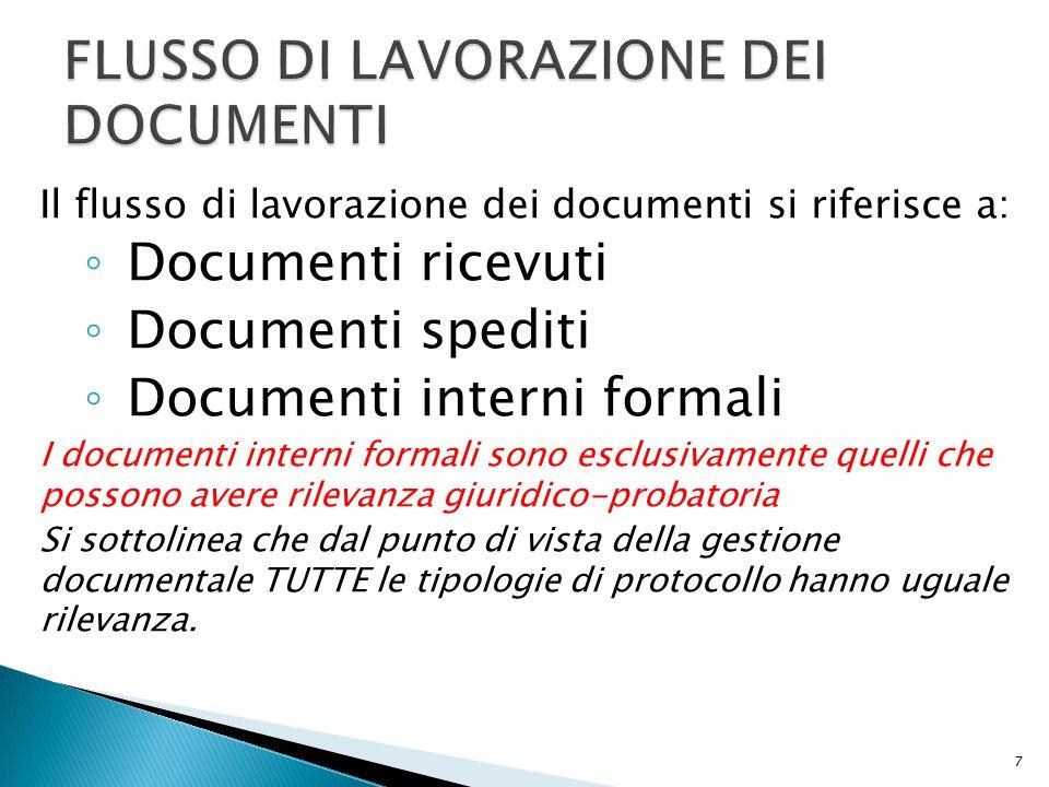  I documenti scambiati fra UOR dell'AOO sono esclusivamente di tipo interno (es.