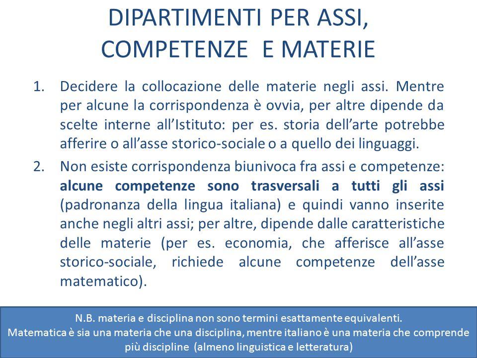 DIPARTIMENTI PER ASSI, COMPETENZE E MATERIE 1.Decidere la collocazione delle materie negli assi. Mentre per alcune la corrispondenza è ovvia, per altr