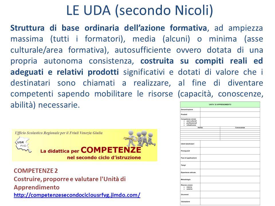 LE UDA (secondo Nicoli) Struttura di base ordinaria dell'azione formativa, ad ampiezza massima (tutti i formatori), media (alcuni) o minima (asse cult