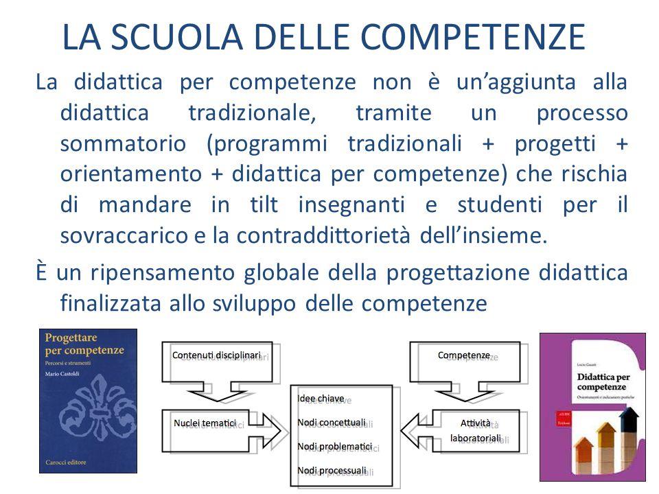 LA SCUOLA DELLE COMPETENZE La didattica per competenze non è un'aggiunta alla didattica tradizionale, tramite un processo sommatorio (programmi tradiz