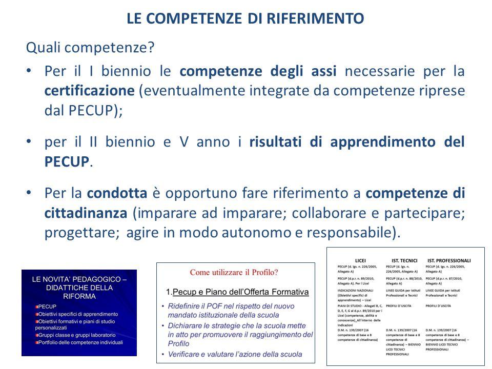 LE COMPETENZE DI RIFERIMENTO Quali competenze? Per il I biennio le competenze degli assi necessarie per la certificazione (eventualmente integrate da