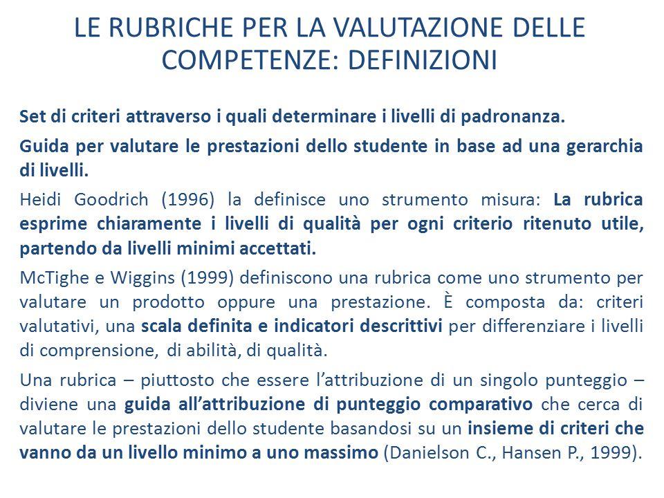 LE RUBRICHE PER LA VALUTAZIONE DELLE COMPETENZE: DEFINIZIONI Set di criteri attraverso i quali determinare i livelli di padronanza. Guida per valutare
