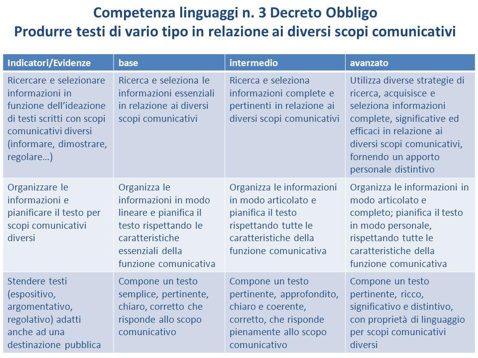 Competenza linguaggi n. 3 Decreto Obbligo Produrre testi di vario tipo in relazione ai diversi scopi comunicativi Indicatori/Evidenzebaseintermedioava