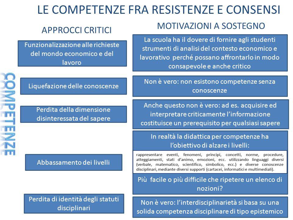 LE COMPETENZE FRA RESISTENZE E CONSENSI Funzionalizzazione alle richieste del mondo economico e del lavoro APPROCCI CRITICI La scuola ha il dovere di