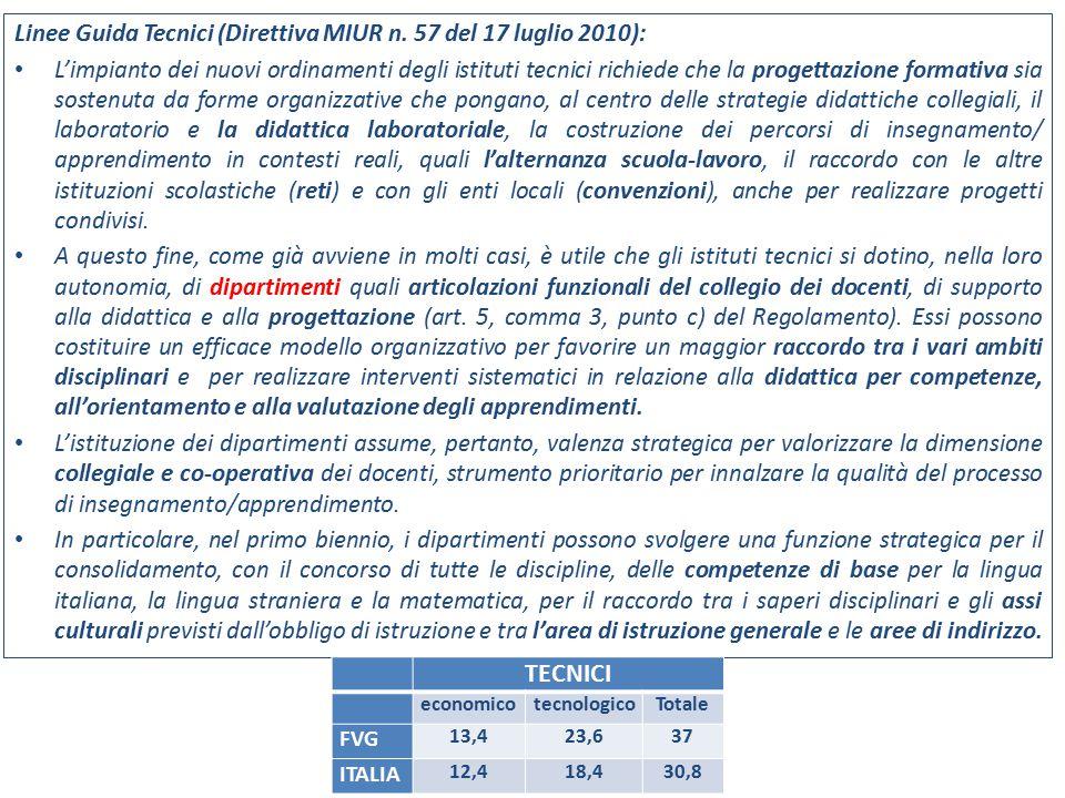 Linee Guida Tecnici (Direttiva MIUR n. 57 del 17 luglio 2010): L'impianto dei nuovi ordinamenti degli istituti tecnici richiede che la progettazione f
