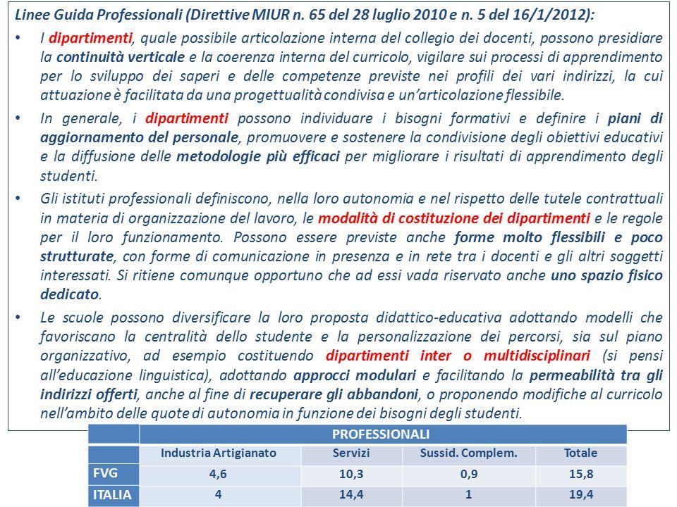 Linee Guida Professionali (Direttive MIUR n. 65 del 28 luglio 2010 e n. 5 del 16/1/2012): I dipartimenti, quale possibile articolazione interna del co