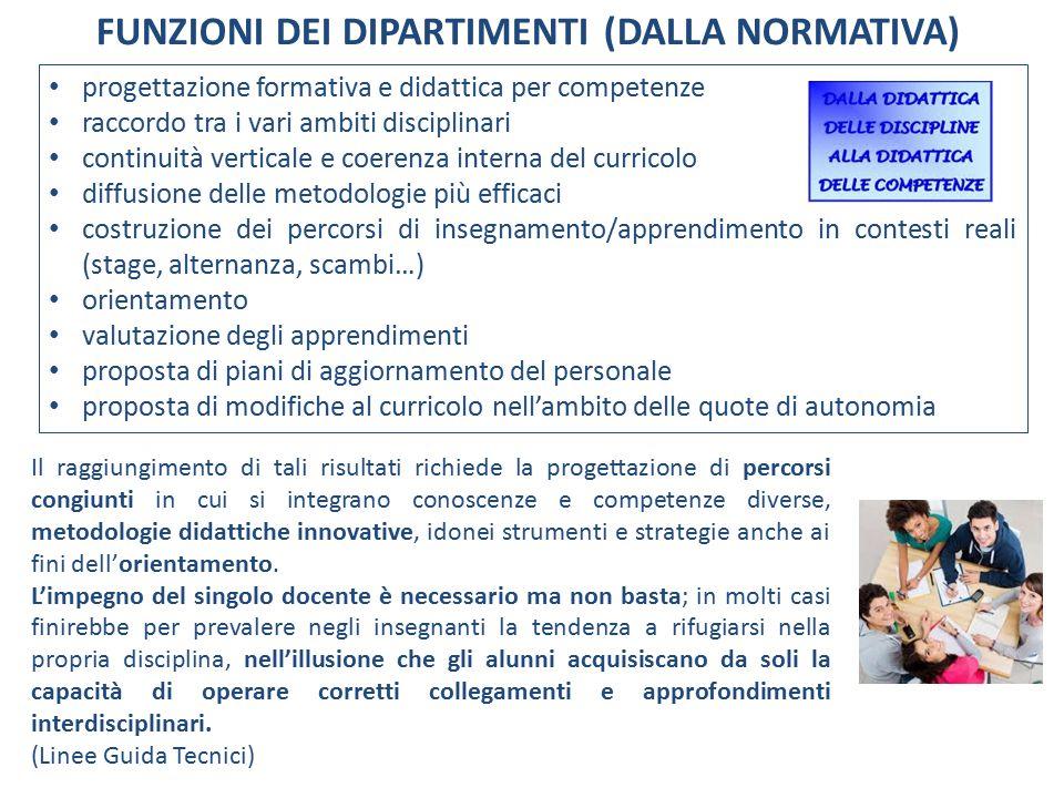 FUNZIONI DEI DIPARTIMENTI (DALLA NORMATIVA) progettazione formativa e didattica per competenze raccordo tra i vari ambiti disciplinari continuità vert