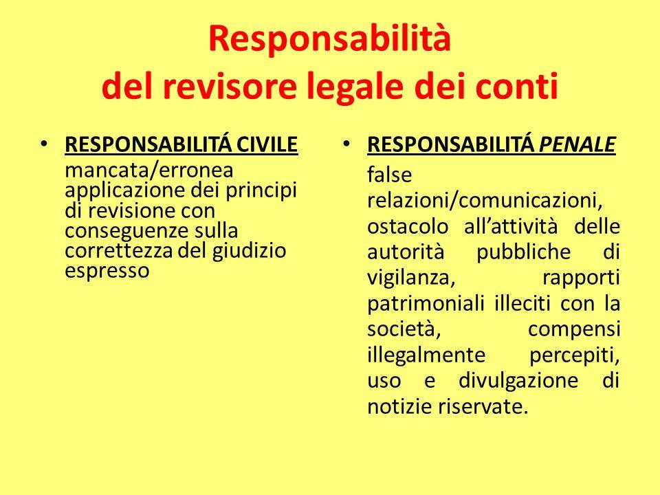 Responsabilità del revisore legale dei conti RESPONSABILITÁ CIVILE mancata/erronea applicazione dei principi di revisione con conseguenze sulla corret