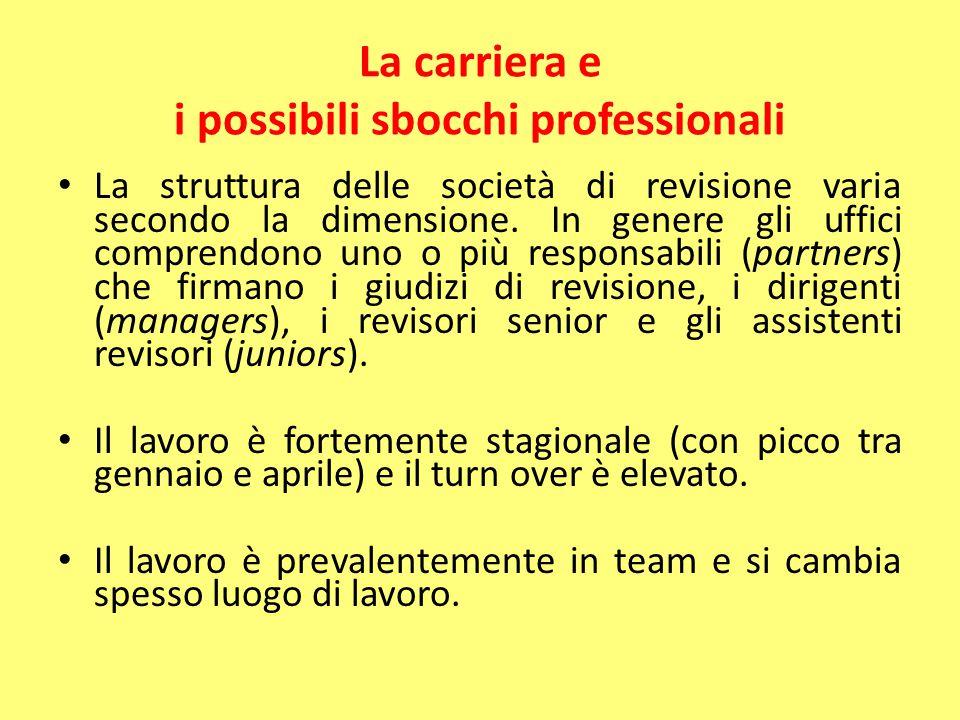 La carriera e i possibili sbocchi professionali La struttura delle società di revisione varia secondo la dimensione.