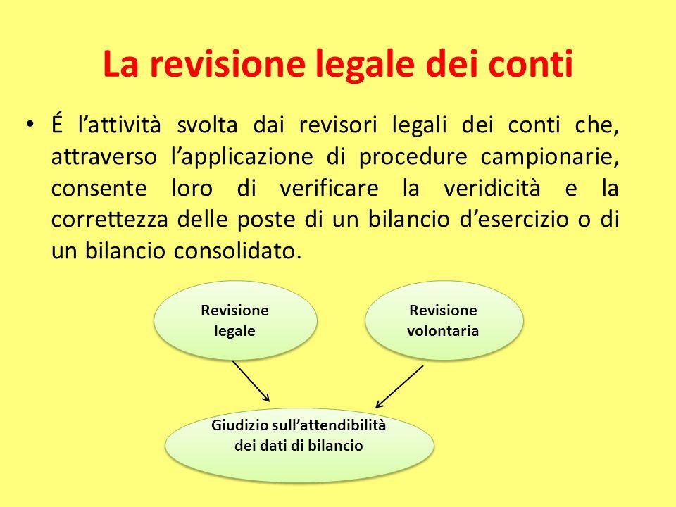 La revisione legale dei conti É l'attività svolta dai revisori legali dei conti che, attraverso l'applicazione di procedure campionarie, consente loro