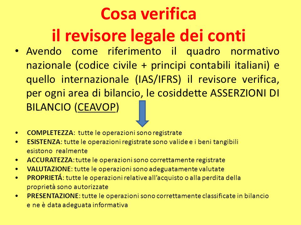 Cosa verifica il revisore legale dei conti Avendo come riferimento il quadro normativo nazionale (codice civile + principi contabili italiani) e quello internazionale (IAS/IFRS) il revisore verifica, per ogni area di bilancio, le cosiddette ASSERZIONI DI BILANCIO (CEAVOP) COMPLETEZZA: tutte le operazioni sono registrate ESISTENZA: tutte le operazioni registrate sono valide e i beni tangibili esistono realmente ACCURATEZZA: tutte le operazioni sono correttamente registrate VALUTAZIONE: tutte le operazioni sono adeguatamente valutate PROPRIETÁ: tutte le operazioni relative all'acquisto o alla perdita della proprietà sono autorizzate PRESENTAZIONE: tutte le operazioni sono correttamente classificate in bilancio e ne è data adeguata informativa