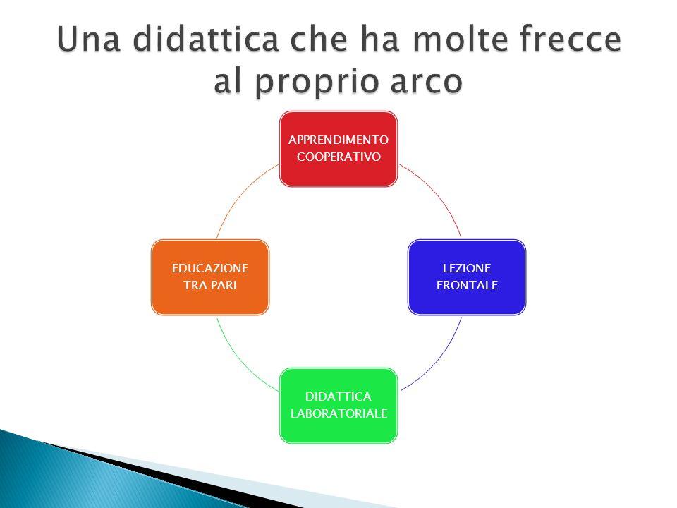 APPRENDIMENTO COOPERATIVO LEZIONE FRONTALE DIDATTICA LABORATORIALE EDUCAZIONE TRA PARI
