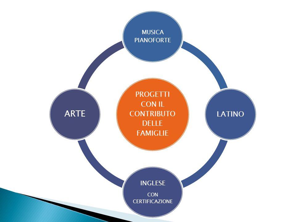PROGETTI CON IL CONTRIBUTO DELLE FAMIGLIE MUSICA PIANOFORTE LATINO INGLESE CON CERTIFICAZIONE ARTE