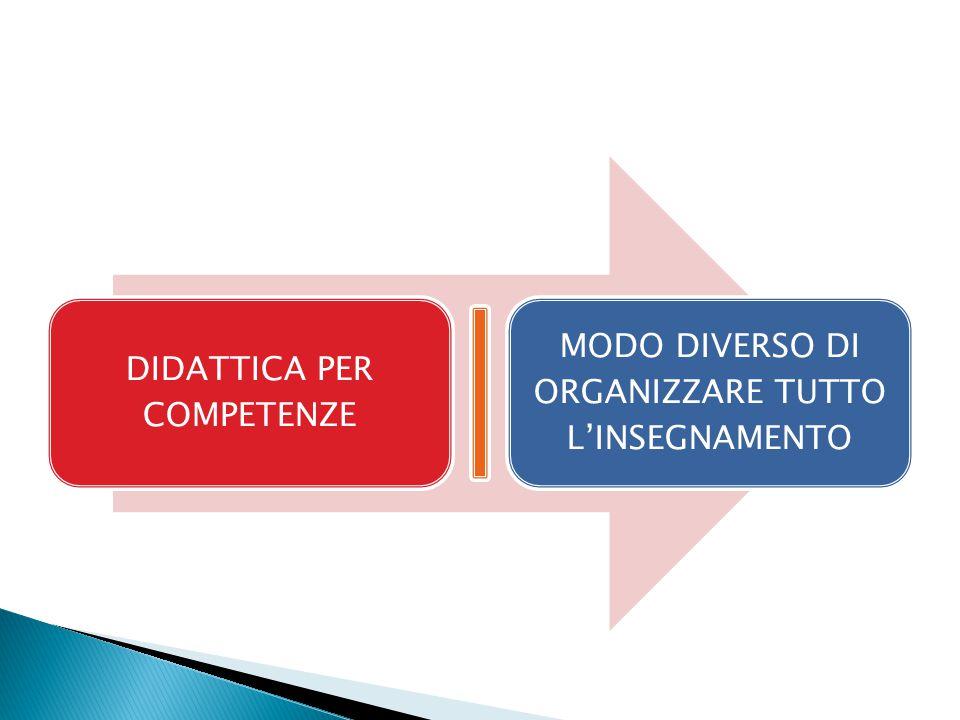 DIDATTICA PER COMPETENZE MODO DIVERSO DI ORGANIZZARE TUTTO L'INSEGNAMENTO