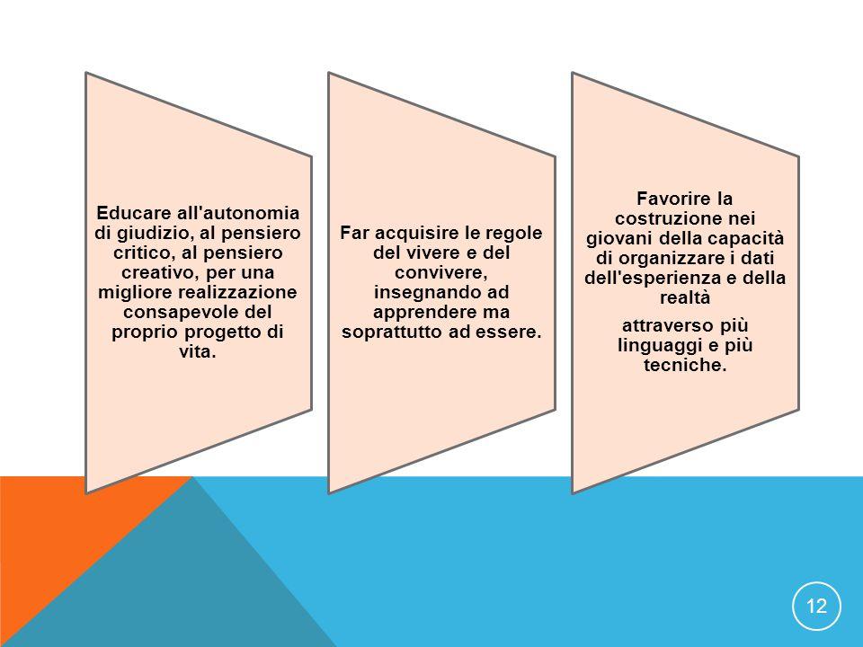 Sviluppare la competenza di fare scelte autonome e feconde confrontando la propria progettualità con i valori condivisi.