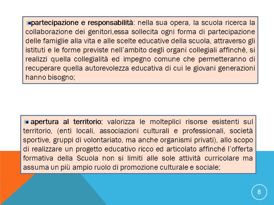 partecipazione e responsabilità: nella sua opera, la scuola ricerca la collaborazione dei genitori,essa sollecita ogni forma di partecipazione delle f