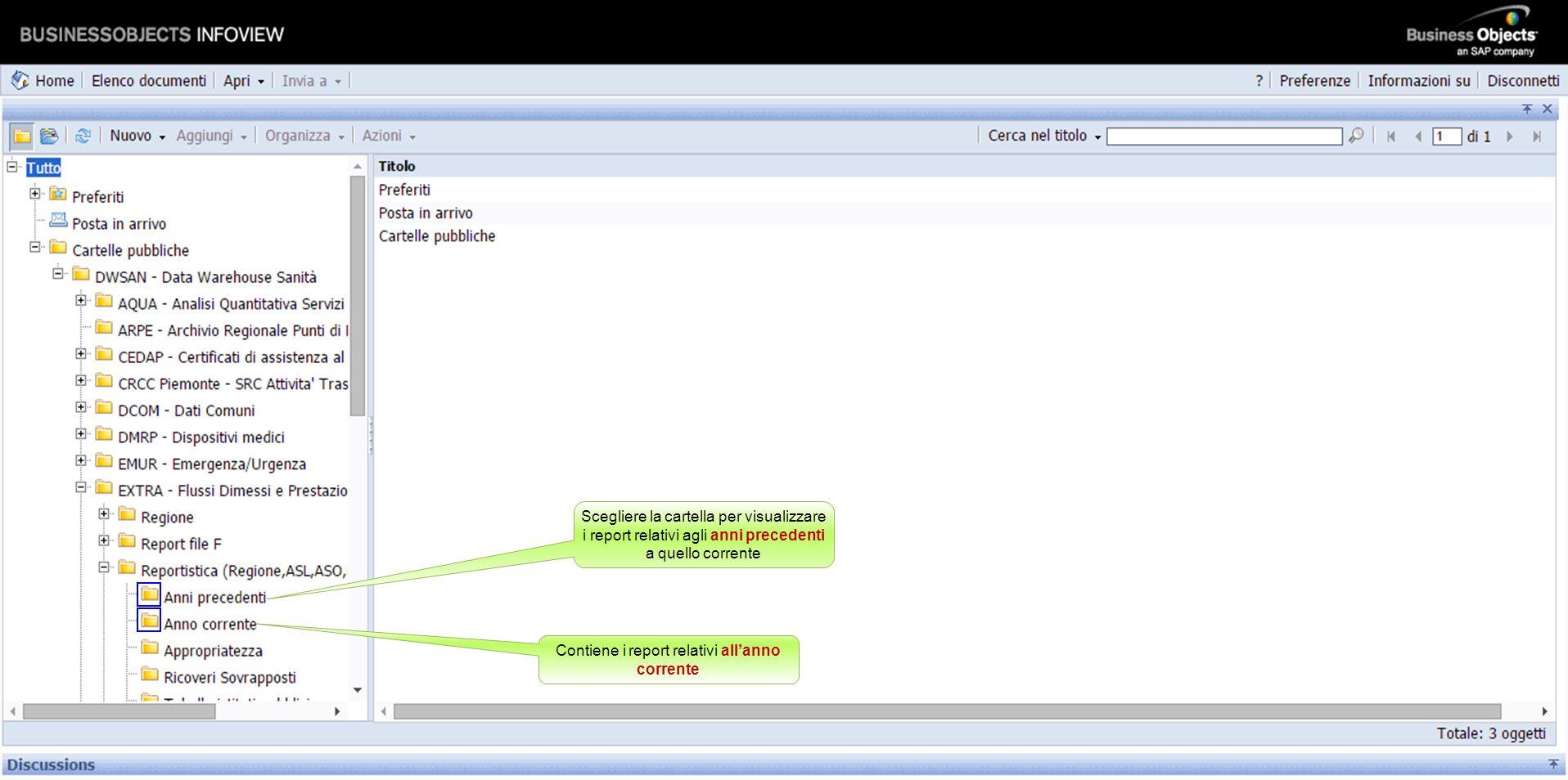 Espandere la cartella ''Reportistica (Regione,ASL,ASO,Presidi)'' per visualizzare i report di interesse