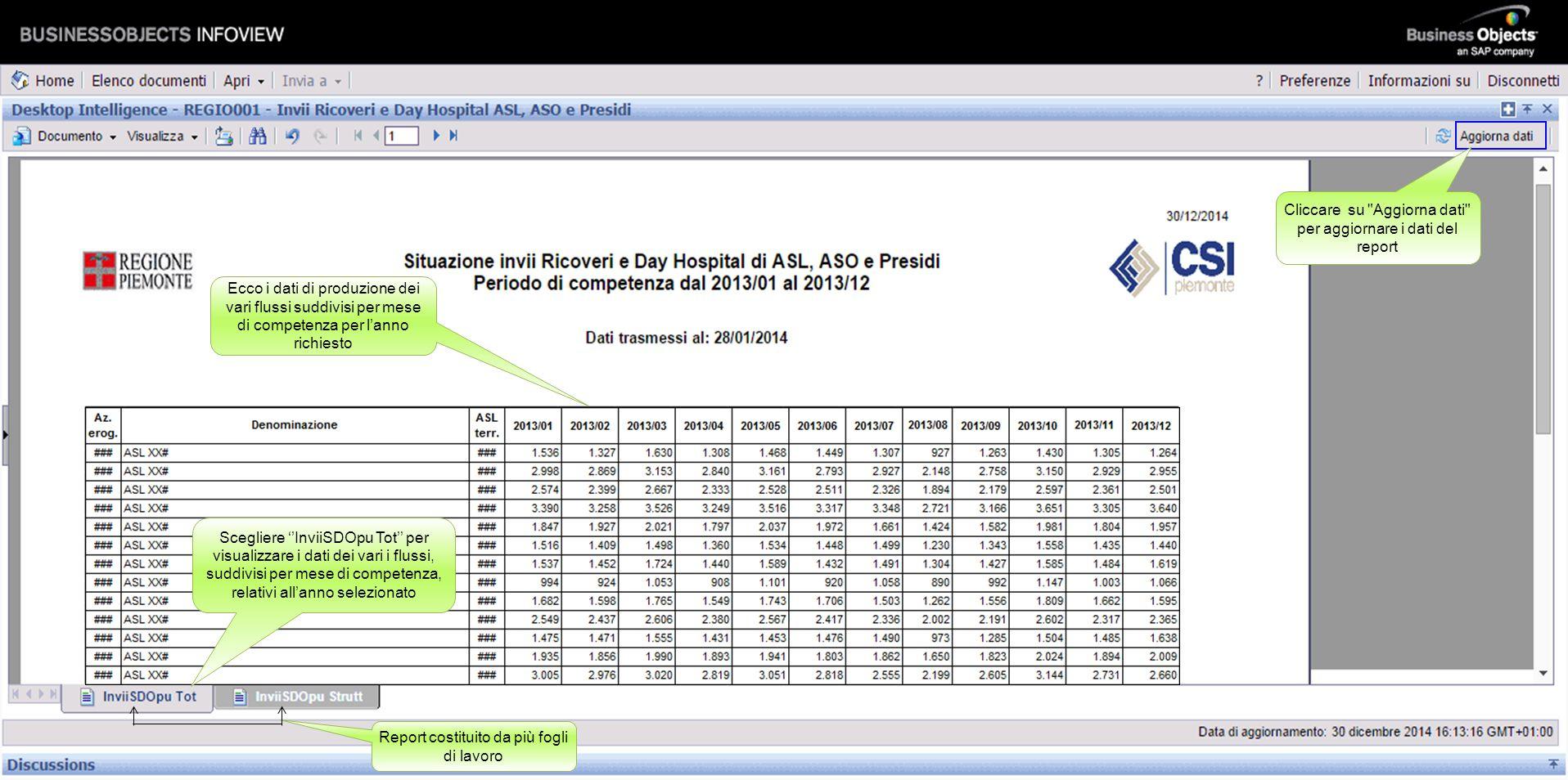 Cliccare sulla barra ''Anno Precedente'' per ordinare i valori selezionabili Valori utili per filtrare la ricerca. Selezionare quello di interesse con