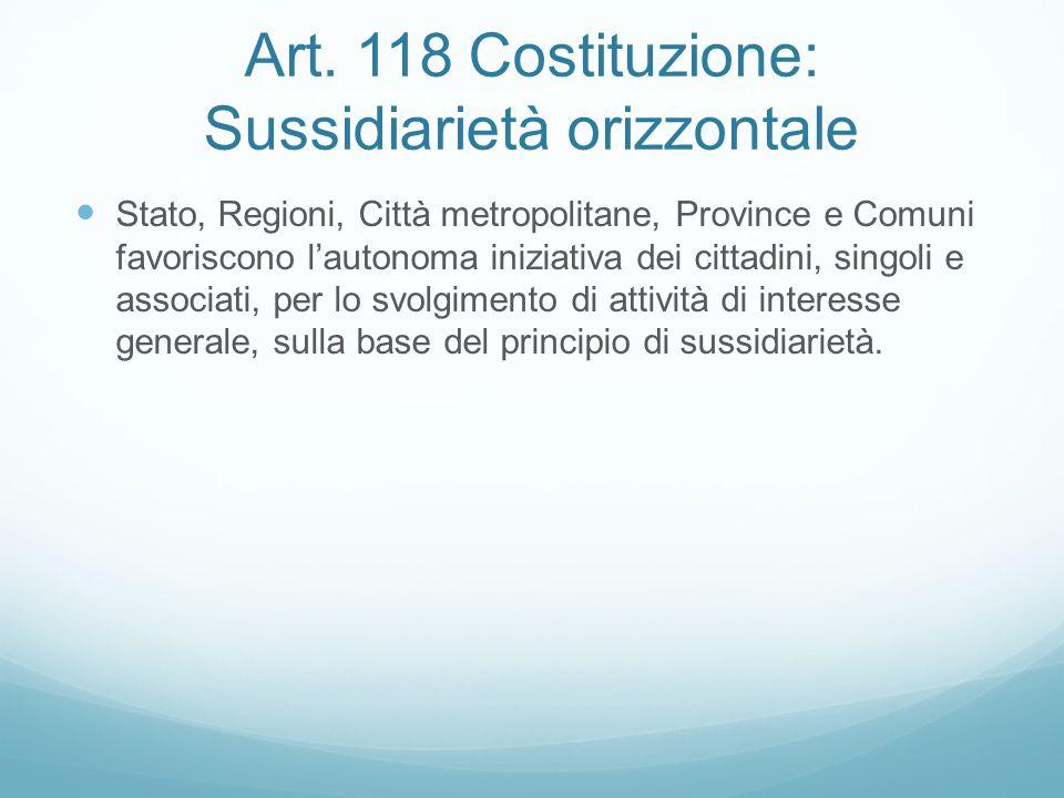 Art. 118 Costituzione: Sussidiarietà orizzontale Stato, Regioni, Città metropolitane, Province e Comuni favoriscono l'autonoma iniziativa dei cittadin