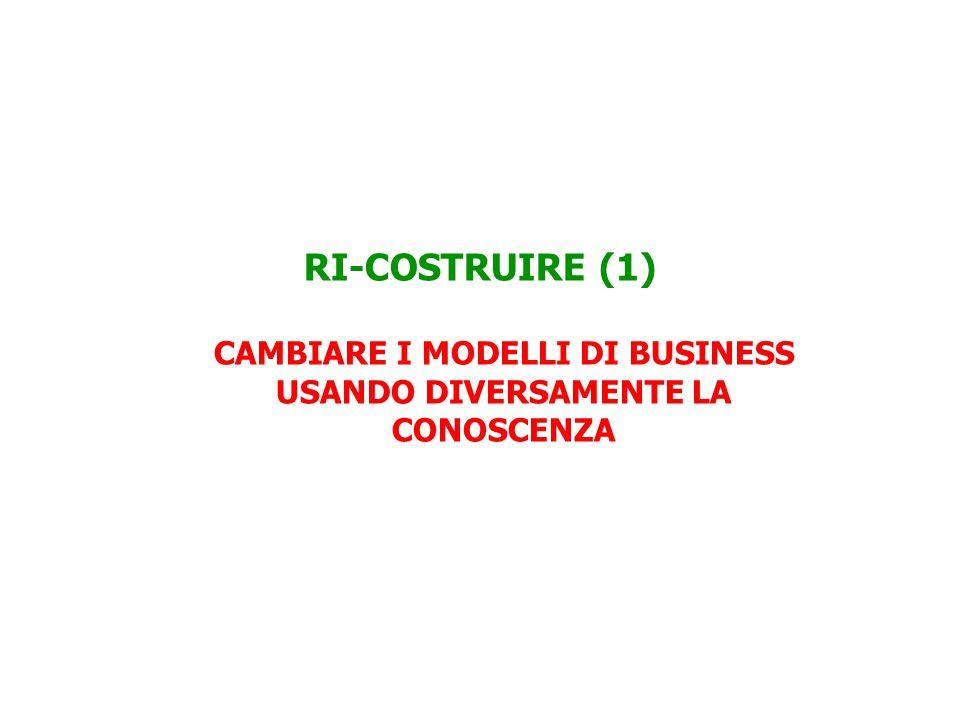 RI-COSTRUIRE (1) CAMBIARE I MODELLI DI BUSINESS USANDO DIVERSAMENTE LA CONOSCENZA