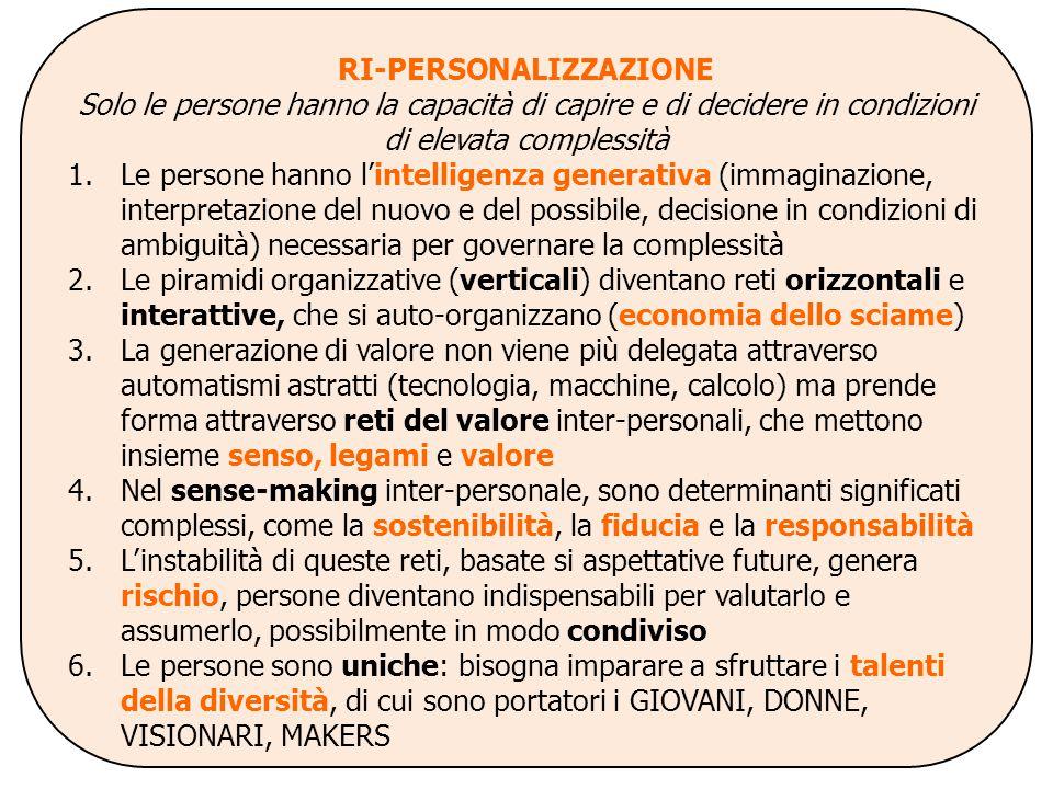 RI-PERSONALIZZAZIONE Solo le persone hanno la capacità di capire e di decidere in condizioni di elevata complessità 1.Le persone hanno l'intelligenza generativa (immaginazione, interpretazione del nuovo e del possibile, decisione in condizioni di ambiguità) necessaria per governare la complessità 2.Le piramidi organizzative (verticali) diventano reti orizzontali e interattive, che si auto-organizzano (economia dello sciame) 3.La generazione di valore non viene più delegata attraverso automatismi astratti (tecnologia, macchine, calcolo) ma prende forma attraverso reti del valore inter-personali, che mettono insieme senso, legami e valore 4.Nel sense-making inter-personale, sono determinanti significati complessi, come la sostenibilità, la fiducia e la responsabilità 5.L'instabilità di queste reti, basate si aspettative future, genera rischio, persone diventano indispensabili per valutarlo e assumerlo, possibilmente in modo condiviso 6.Le persone sono uniche: bisogna imparare a sfruttare i talenti della diversità, di cui sono portatori i GIOVANI, DONNE, VISIONARI, MAKERS