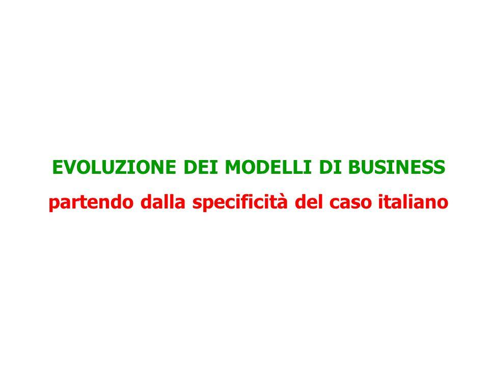 EVOLUZIONE DEI MODELLI DI BUSINESS partendo dalla specificità del caso italiano