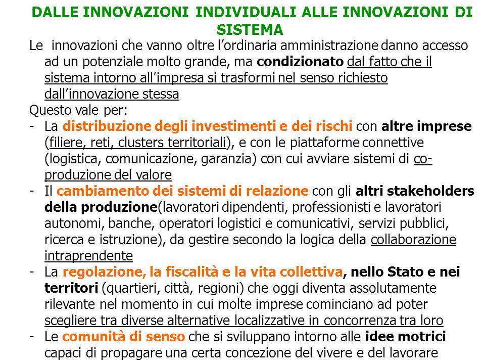 DALLE INNOVAZIONI INDIVIDUALI ALLE INNOVAZIONI DI SISTEMA Le innovazioni che vanno oltre l'ordinaria amministrazione danno accesso ad un potenziale molto grande, ma condizionato dal fatto che il sistema intorno all'impresa si trasformi nel senso richiesto dall'innovazione stessa Questo vale per: -La distribuzione degli investimenti e dei rischi con altre imprese (filiere, reti, clusters territoriali), e con le piattaforme connettive (logistica, comunicazione, garanzia) con cui avviare sistemi di co- produzione del valore -Il cambiamento dei sistemi di relazione con gli altri stakeholders della produzione(lavoratori dipendenti, professionisti e lavoratori autonomi, banche, operatori logistici e comunicativi, servizi pubblici, ricerca e istruzione), da gestire secondo la logica della collaborazione intraprendente -La regolazione, la fiscalità e la vita collettiva, nello Stato e nei territori (quartieri, città, regioni) che oggi diventa assolutamente rilevante nel momento in cui molte imprese cominciano ad poter scegliere tra diverse alternative localizzative in concorrenza tra loro -Le comunità di senso che si sviluppano intorno alle idee motrici capaci di propagare una certa concezione del vivere e del lavorare