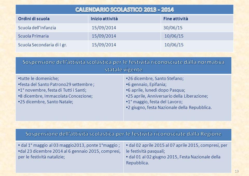 Ordini di scuolaInizio attivitàFine attività Scuola dell'Infanzia 15/09/201430/06/15 Scuola Primaria 15/09/2014 10/06/15 Scuola Secondaria di I gr.
