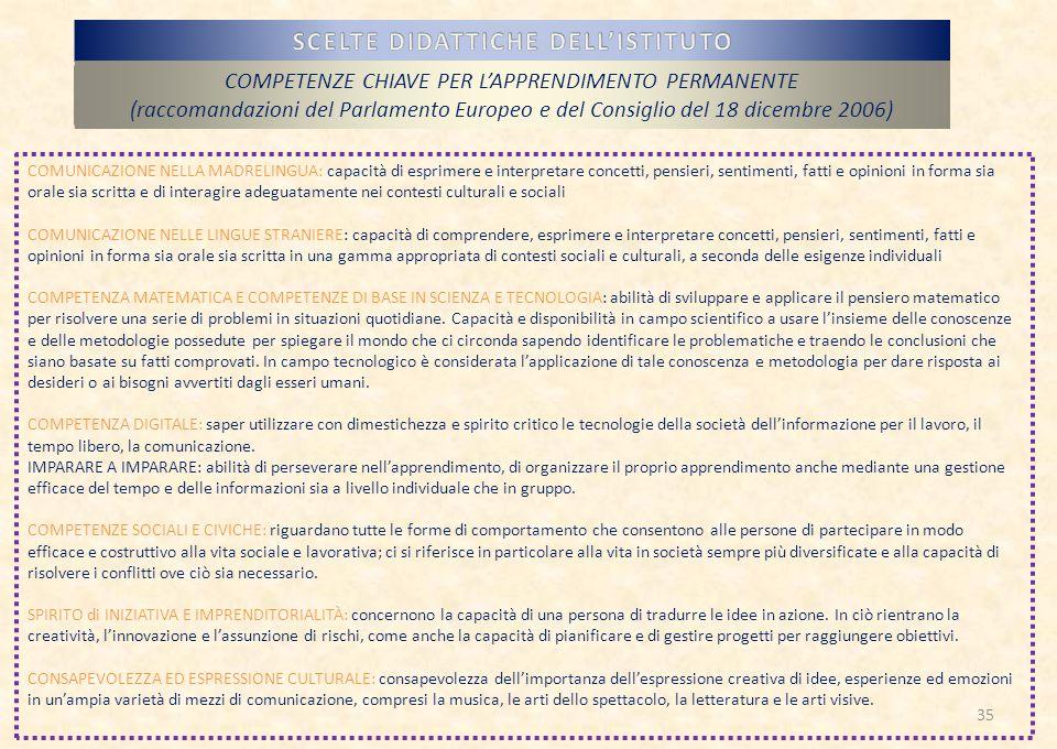 COMPETENZE CHIAVE PER L'APPRENDIMENTO PERMANENTE (raccomandazioni del Parlamento Europeo e del Consiglio del 18 dicembre 2006) COMUNICAZIONE NELLA MADRELINGUA: capacità di esprimere e interpretare concetti, pensieri, sentimenti, fatti e opinioni in forma sia orale sia scritta e di interagire adeguatamente nei contesti culturali e sociali COMUNICAZIONE NELLE LINGUE STRANIERE: capacità di comprendere, esprimere e interpretare concetti, pensieri, sentimenti, fatti e opinioni in forma sia orale sia scritta in una gamma appropriata di contesti sociali e culturali, a seconda delle esigenze individuali COMPETENZA MATEMATICA E COMPETENZE DI BASE IN SCIENZA E TECNOLOGIA: abilità di sviluppare e applicare il pensiero matematico per risolvere una serie di problemi in situazioni quotidiane.