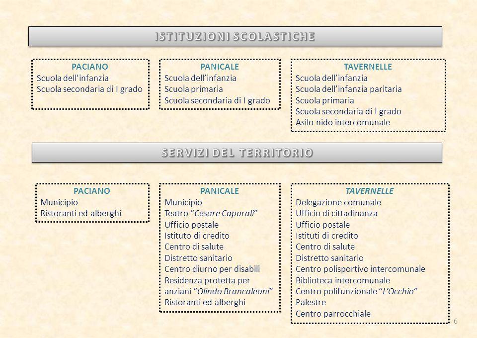 La valutazione si articola, quindi, nei seguenti momenti: 1) la valutazione diagnostica o iniziale.