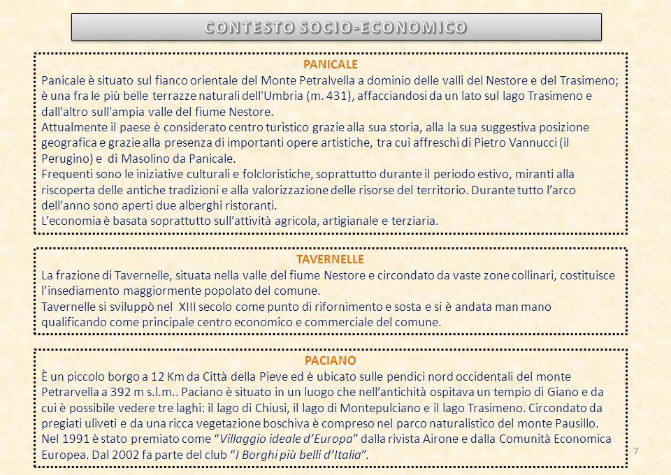 PANICALE Panicale è situato sul fianco orientale del Monte Petralvella a dominio delle valli del Nestore e del Trasimeno; è una fra le più belle terrazze naturali dell Umbria (m.