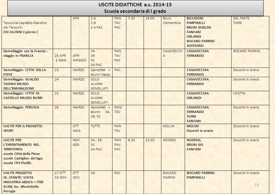 USCITE DIDATTICHE a.s.2014-15 Scuola secondaria di I grado USCITE DIDATTICHE a.s.