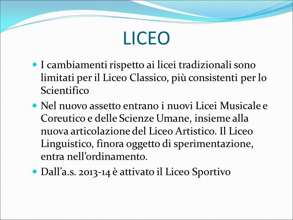 LICEO INDIRIZZI LICEO CLASSICO LICEO LINGUISTICO LICEO MUSICALE E COREUTICO LICEO SCIENTIFICO OPZIONE SCIENZE APPLICATE OPZIONE SPORTIVO LICEO DELLE SCIENZE UMANE OPZIONE ECONOMICO-SOCIALE